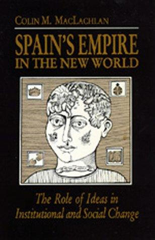 Spain's Empire in the New World