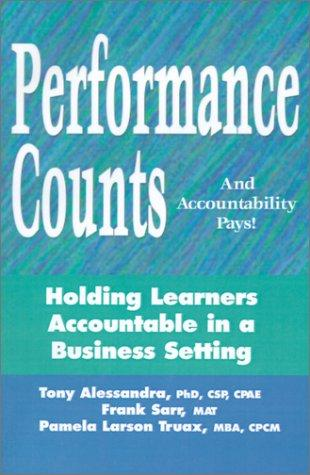Performance counts by Anthony J. Alessandra